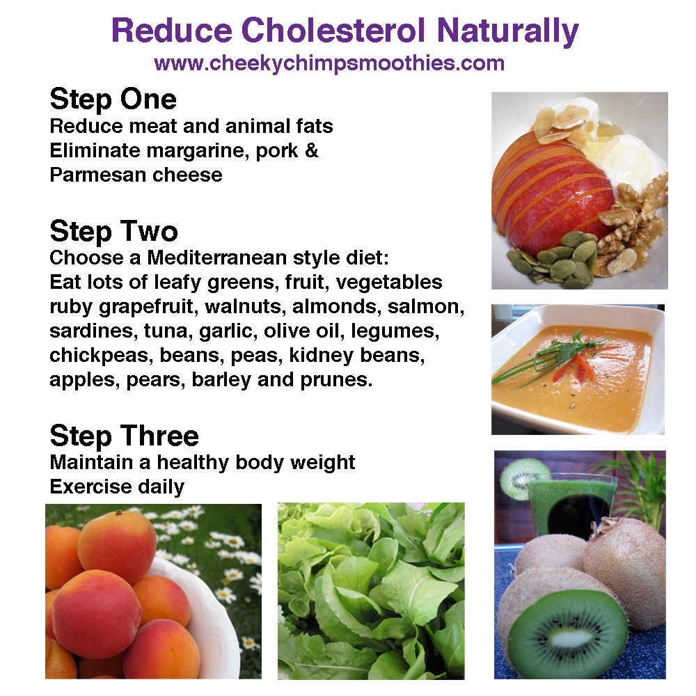 Reduce-Cholesterol-Naturally.jpg