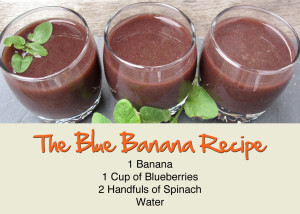 The Blue Banana Recipe